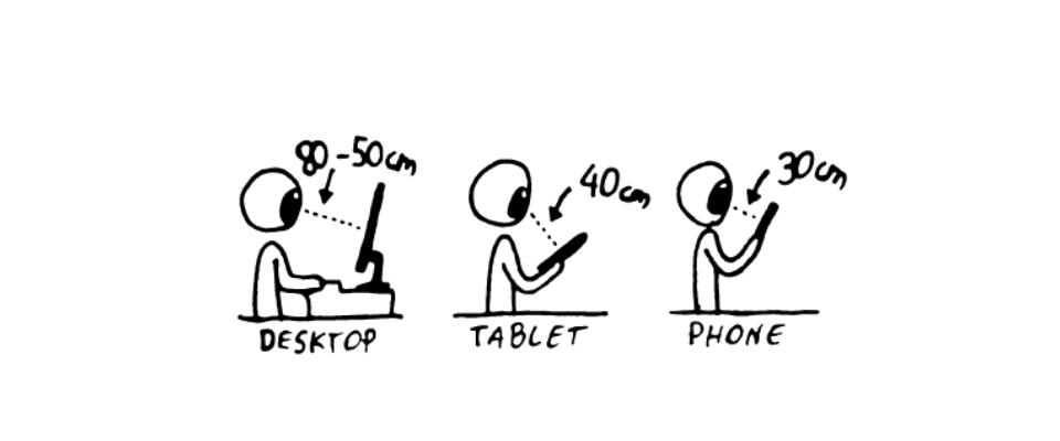 Der Leseabstand ist unterschiedlich bei verschiedenen Geräten