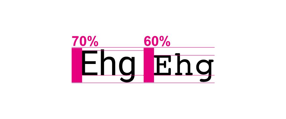 Der Verhältnis von Versalhöhe und Schriftgröße ist bei Schriften unterschiedlich.